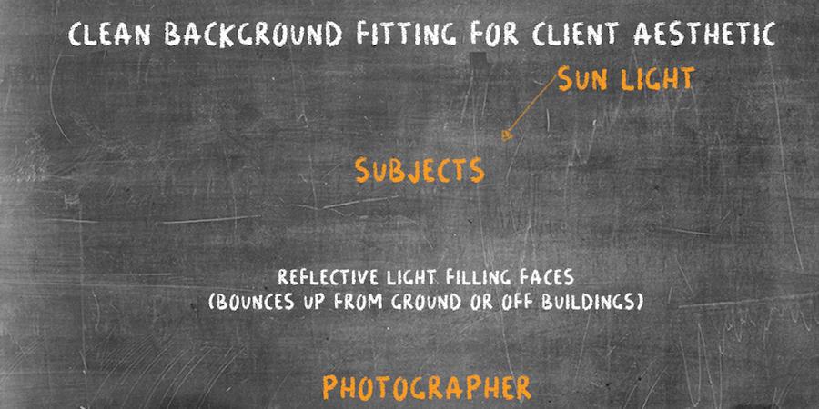reflective light diagram