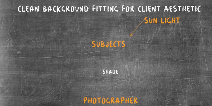 sun light and shade diagram