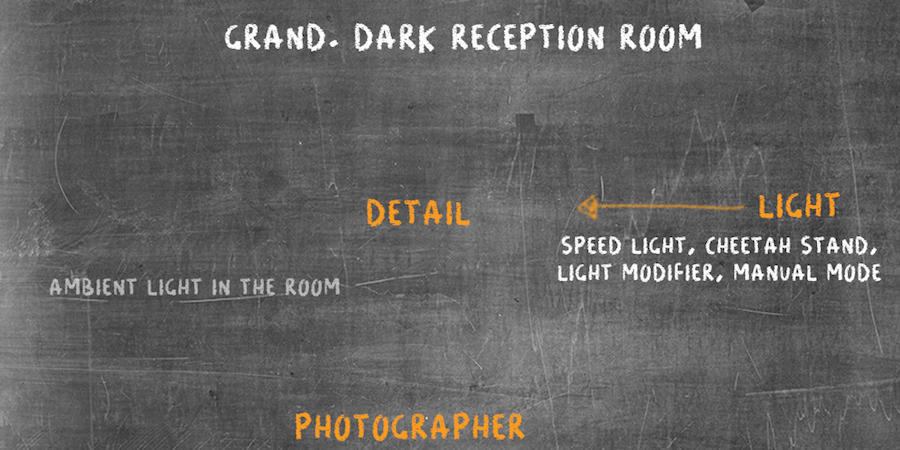 photography lighting diagram photographers